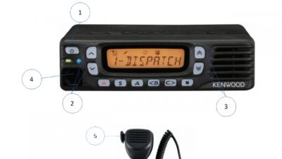 Matériel et procédures de radiocommunication